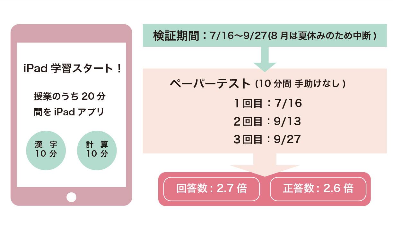 実証研究チャート.jpg